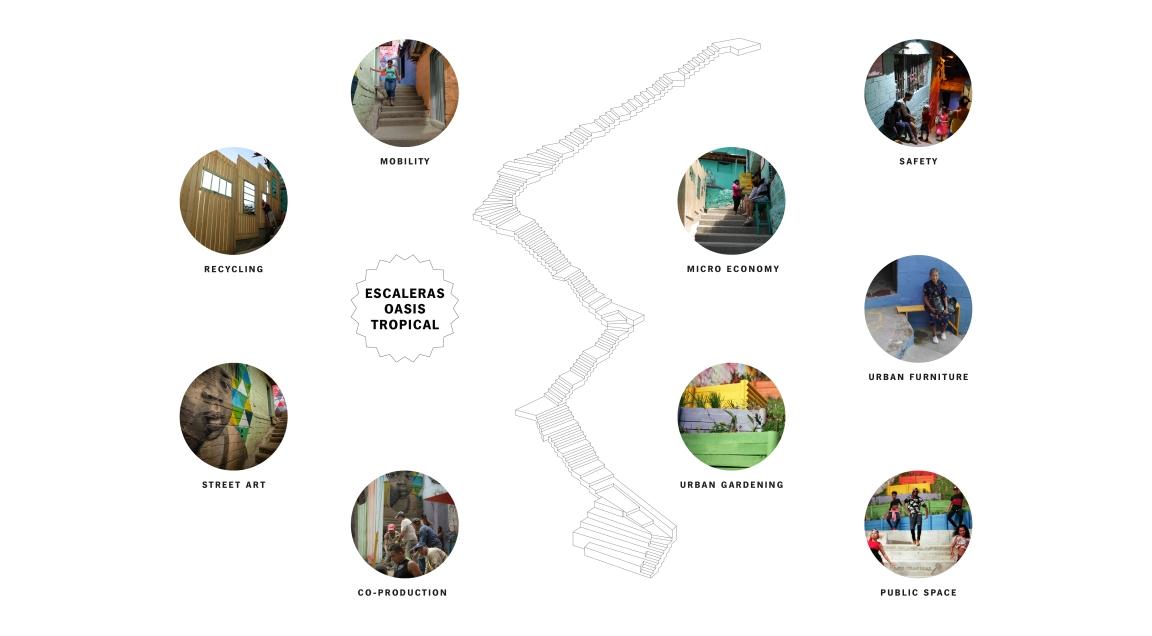 Spring School - Escalera iso & Fotos.jpg